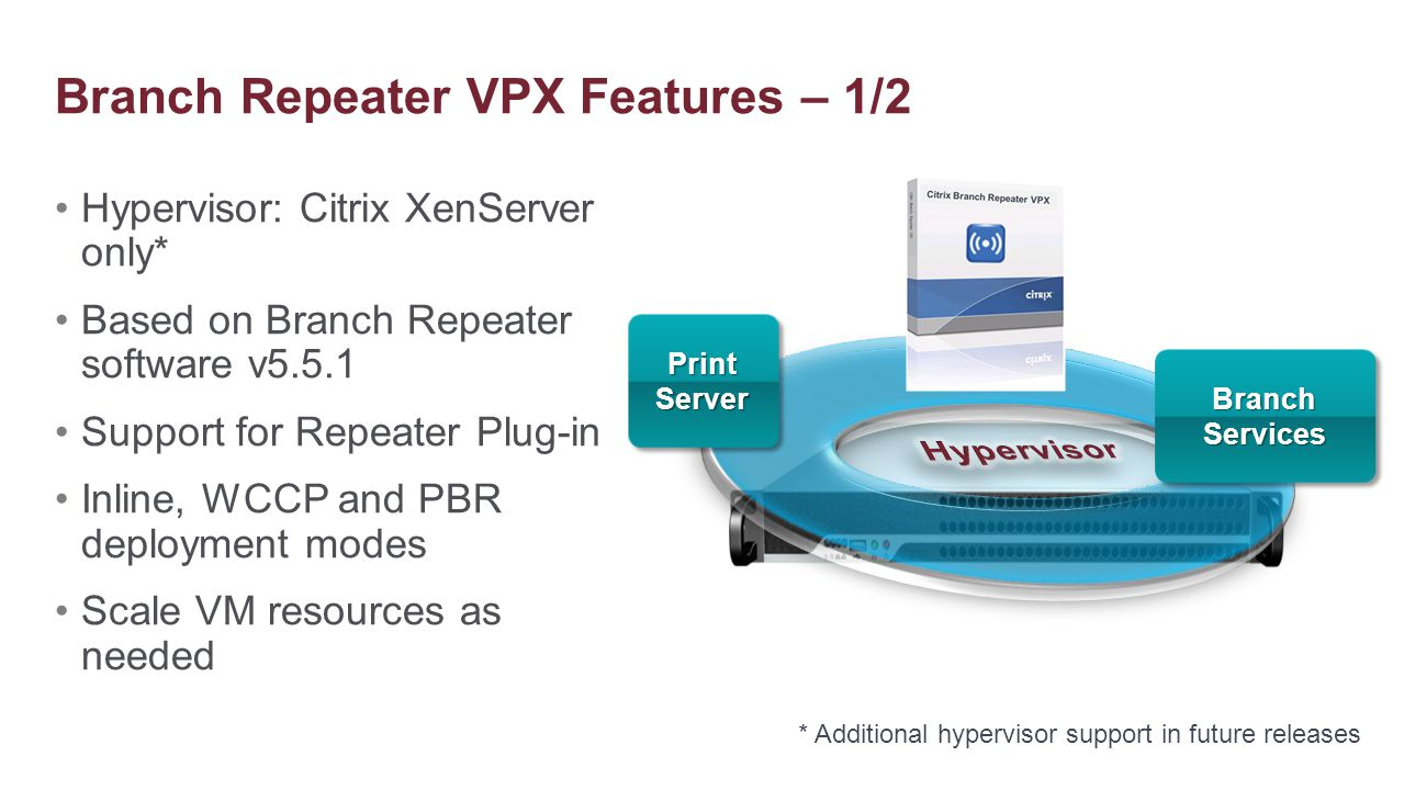 Branch Repeater VPX Features – 1/2