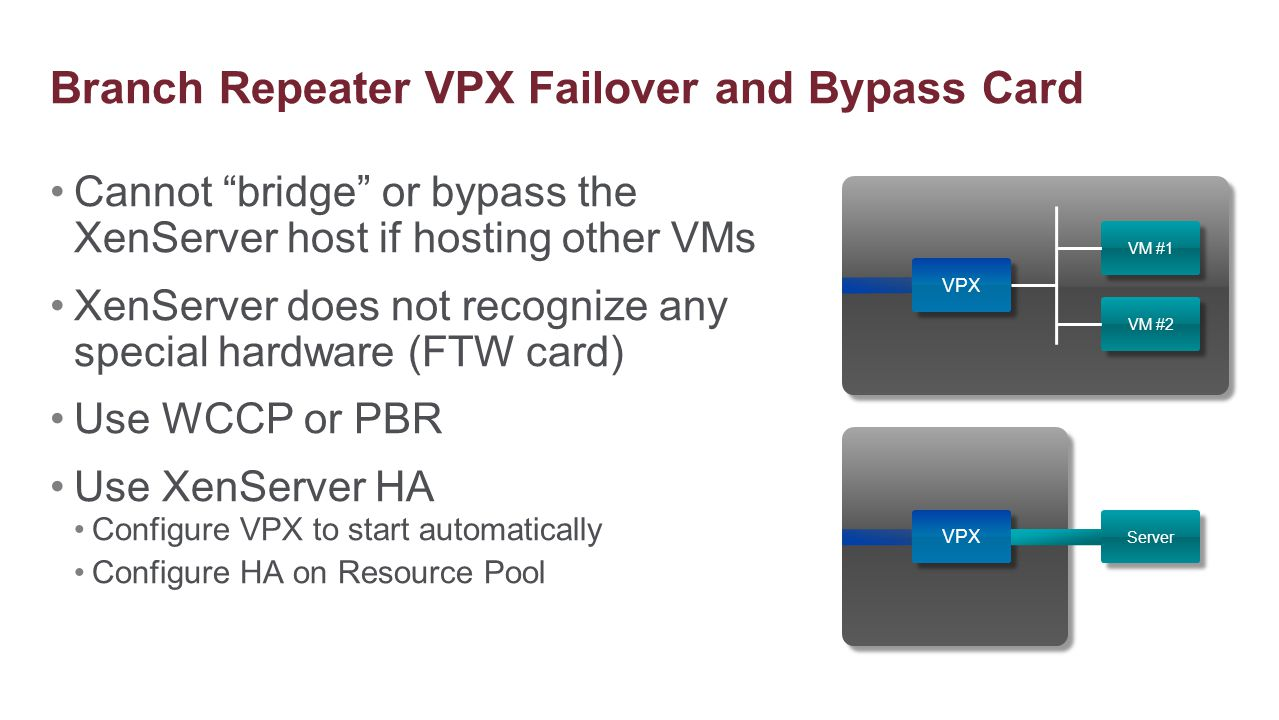 Branch Repeater VPX Failover and Bypass Card