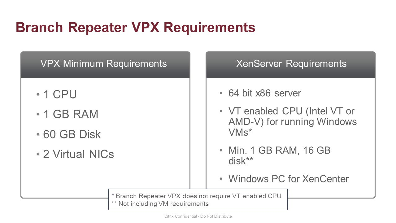 Branch Repeater VPX Requirements