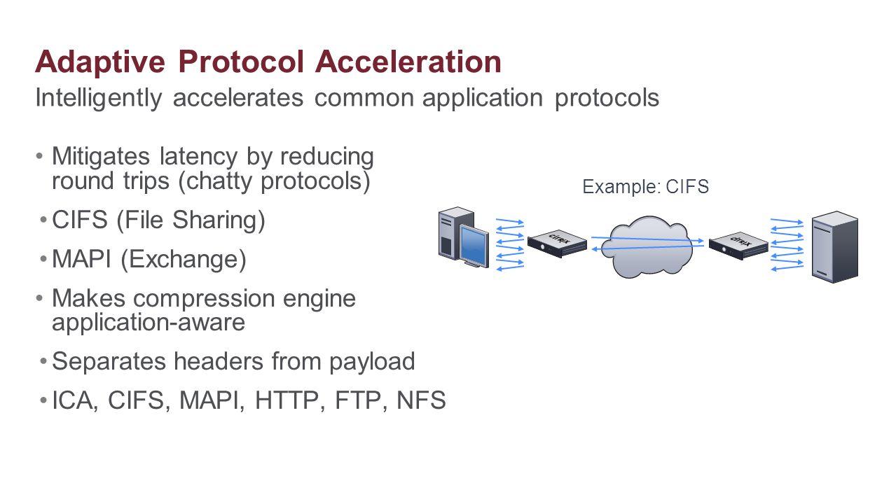 Adaptive Protocol Acceleration