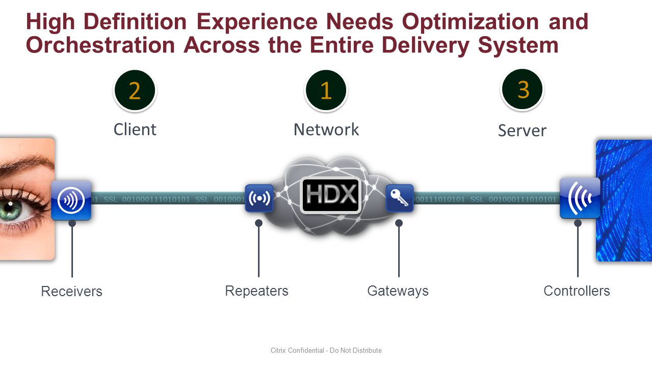 High Definition Experience Needs Optimization and Orchestration Across the Entire Delivery System