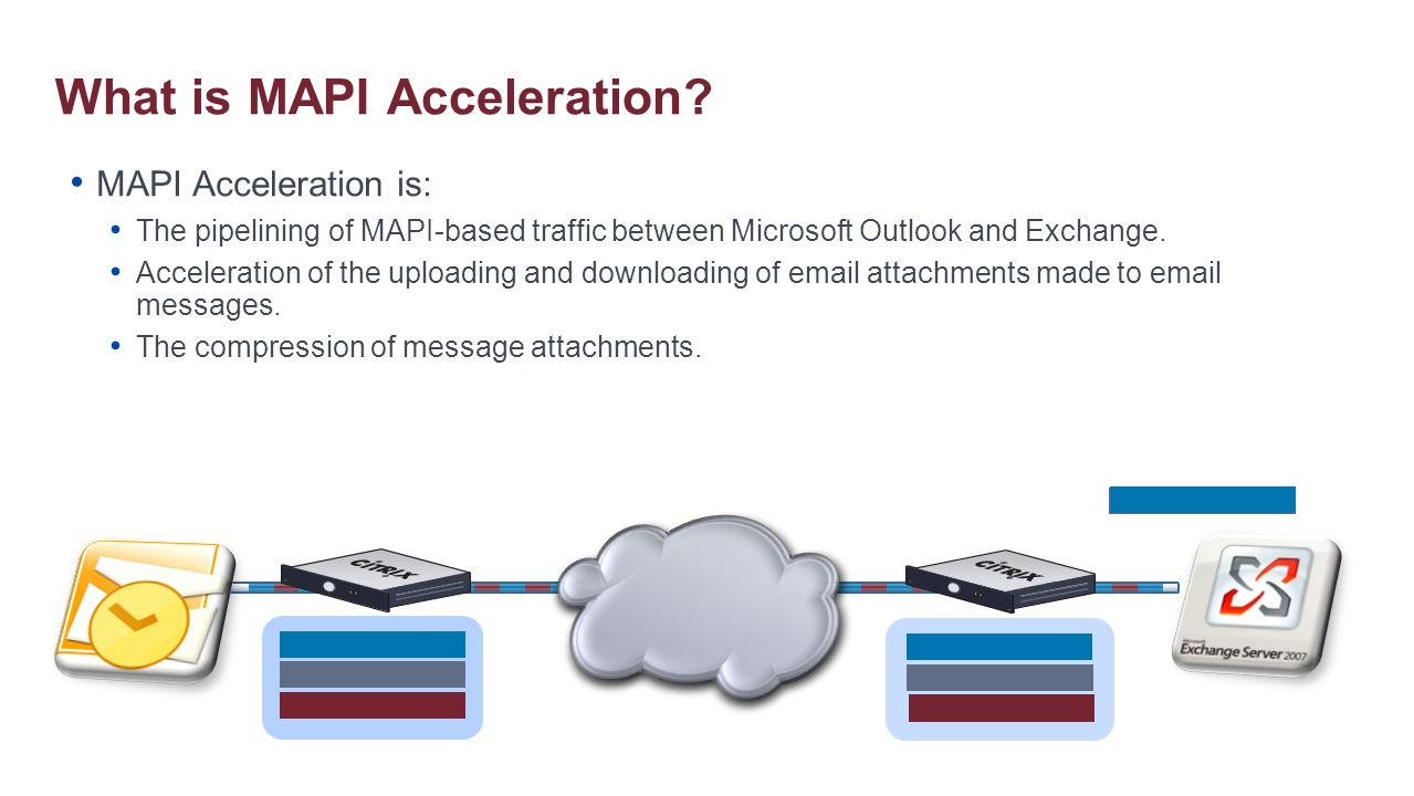 What is MAPI Acceleration