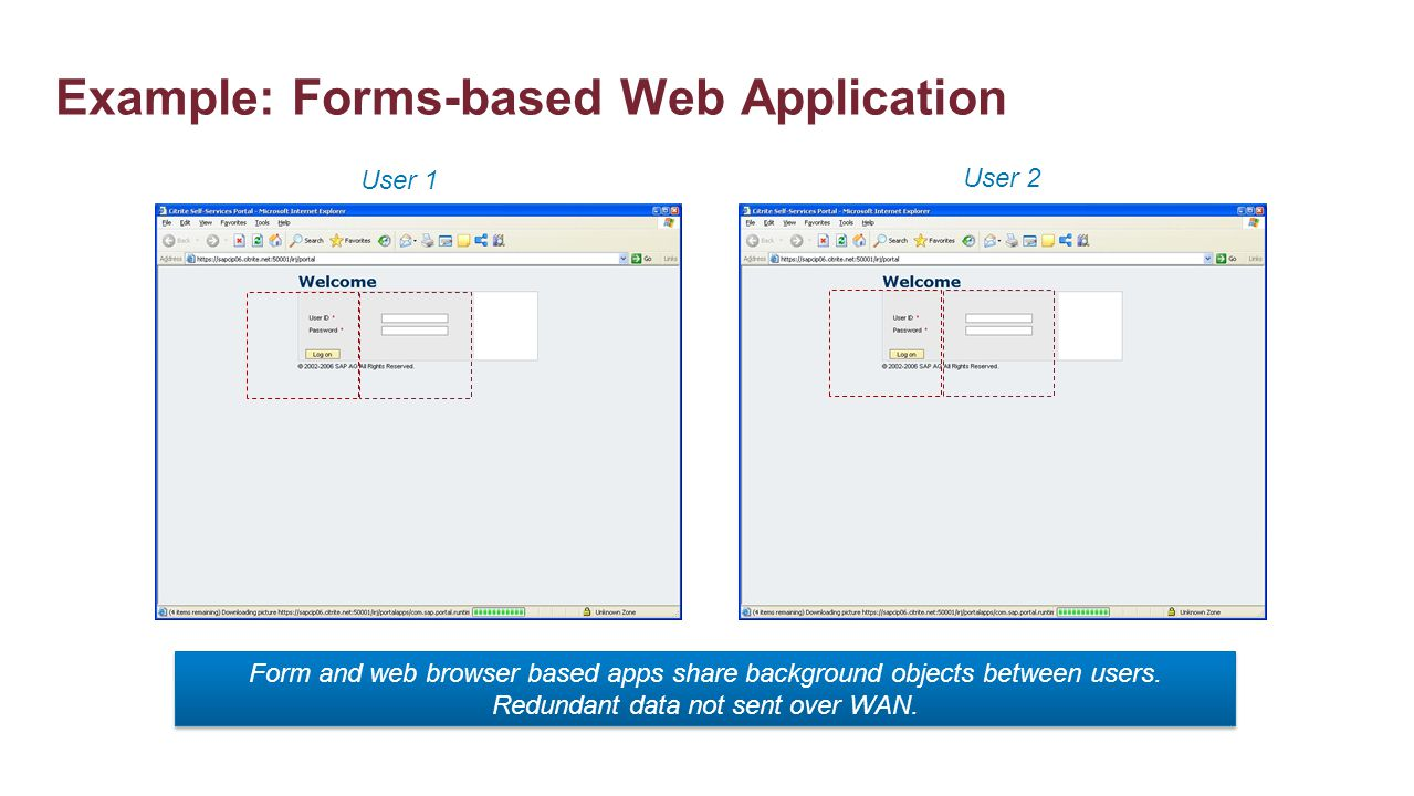 Example: Forms-based Web Application