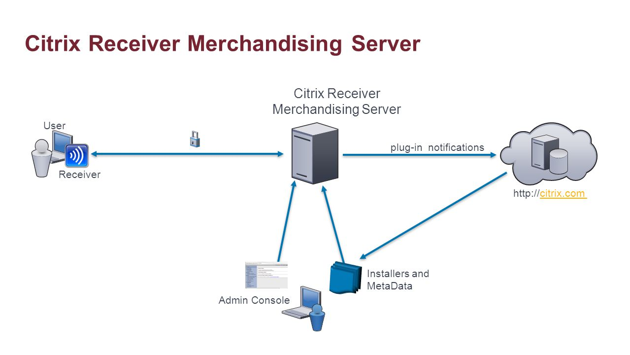 Citrix Receiver Merchandising Server