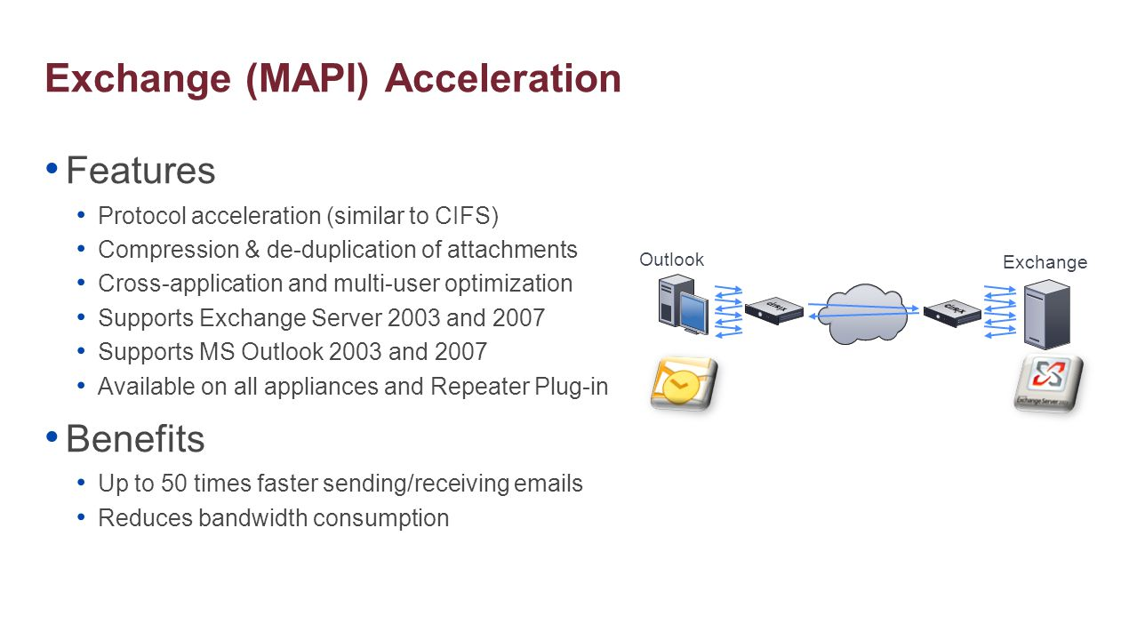 Exchange (MAPI) Acceleration