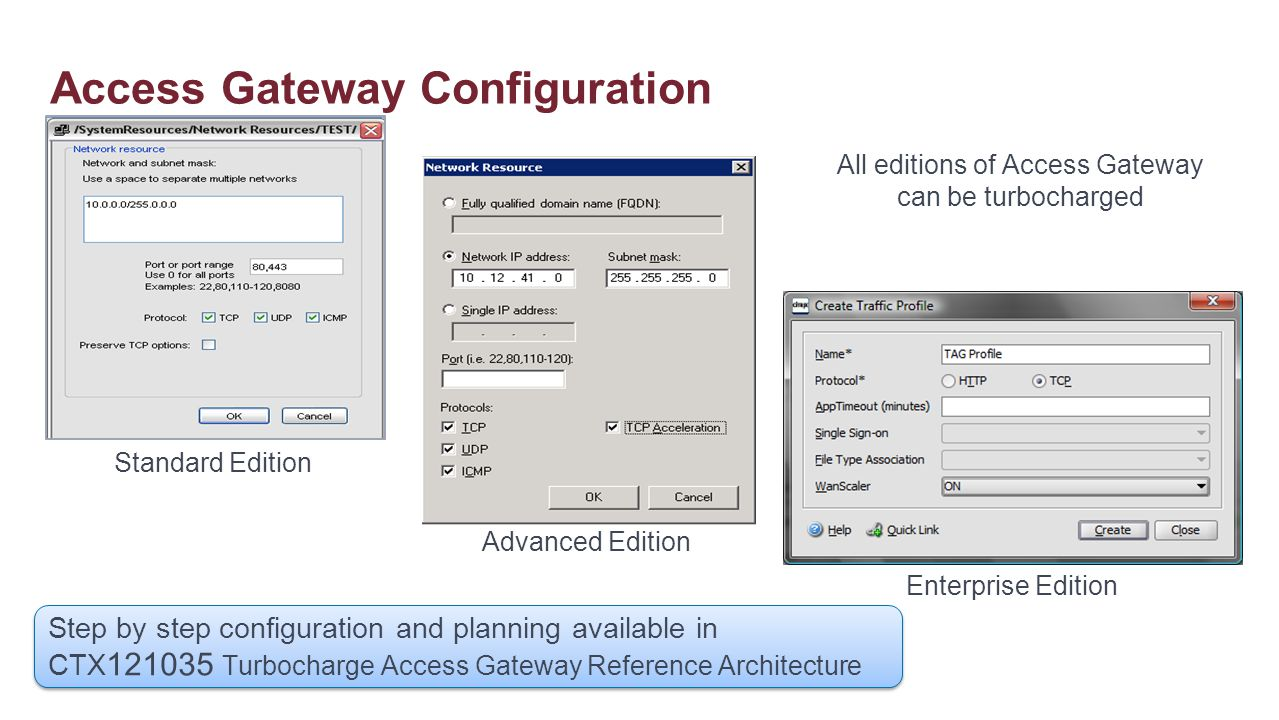 Access Gateway Configuration