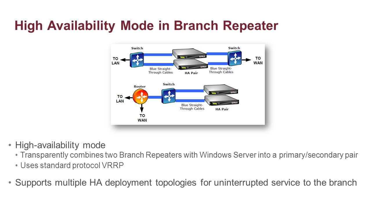 High Availability Mode in Branch Repeater