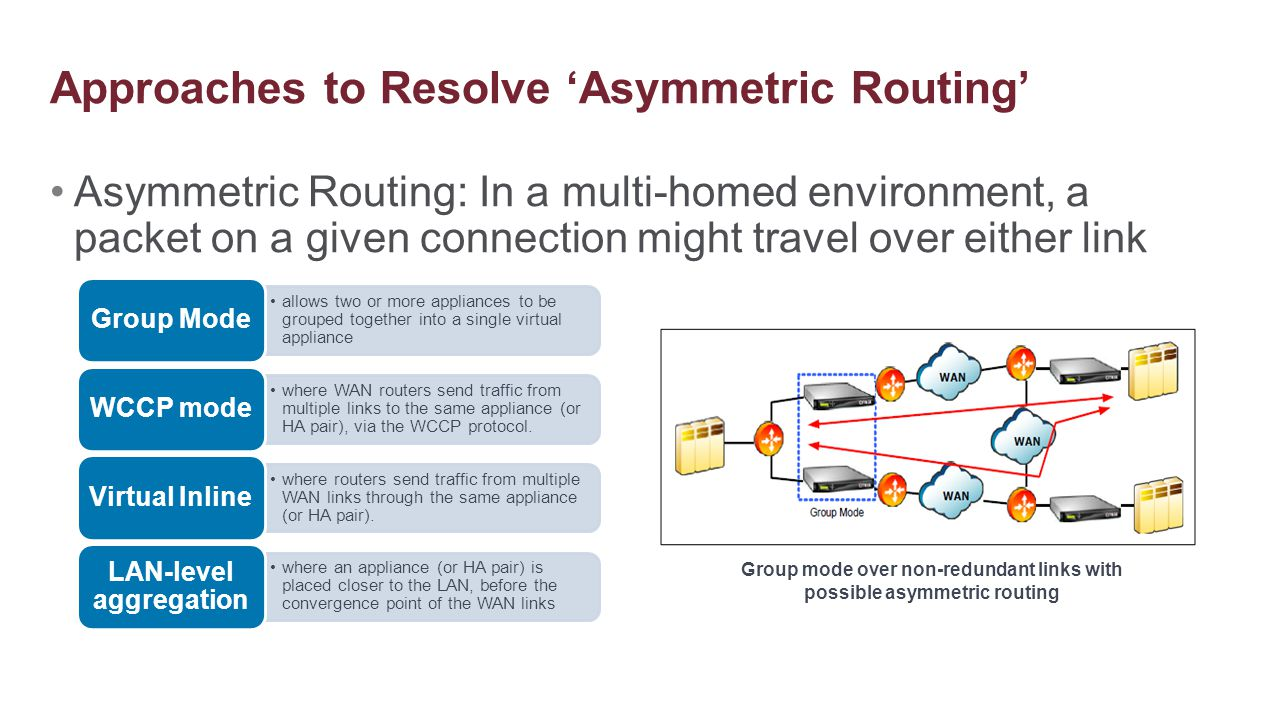 Approaches to Resolve 'Asymmetric Routing'