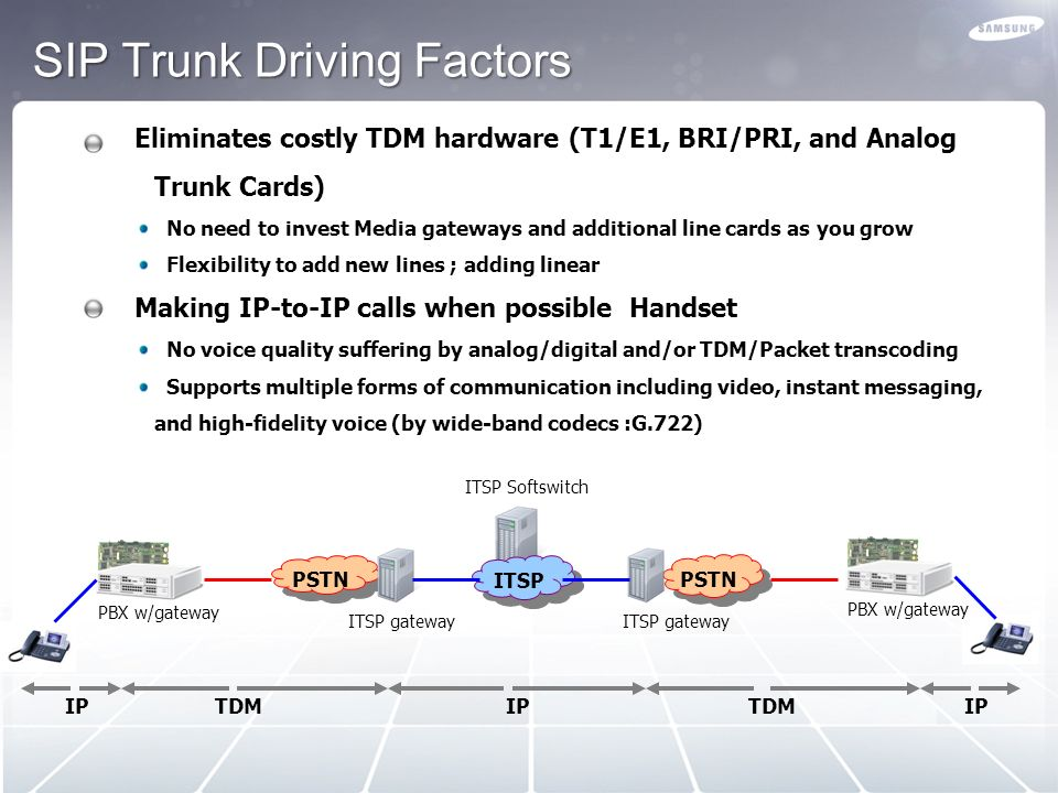 SIP Trunk Driving Factors