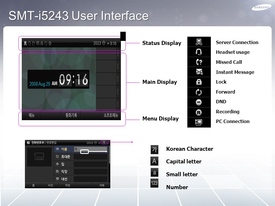 SMT-i5243 User Interface Status Display Main Display Menu Display