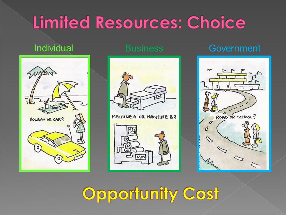 Limited Resources: Choice