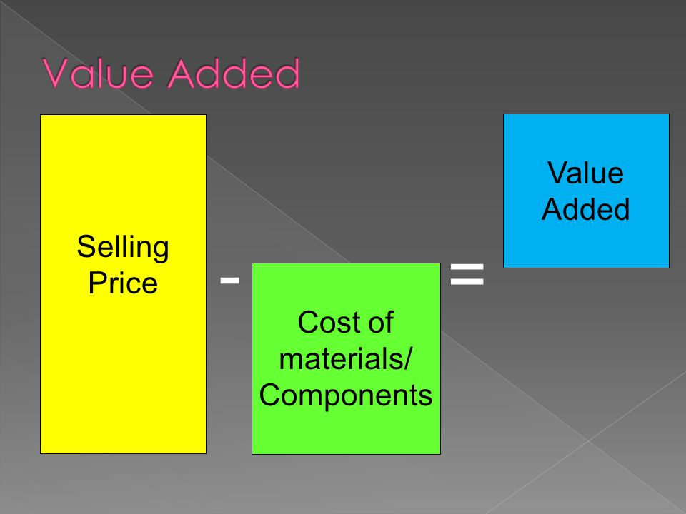- = Value Added Value Added Selling Price Cost of materials/