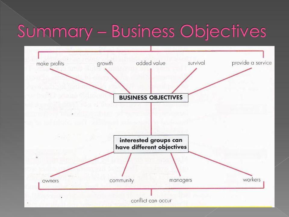 Summary – Business Objectives