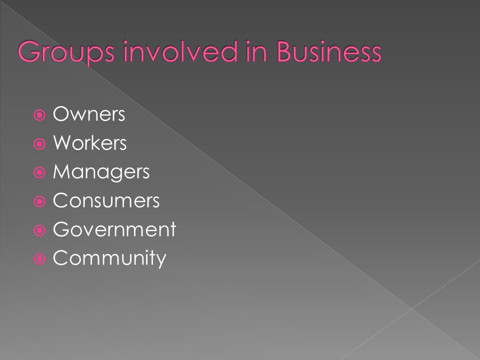Groups involved in Business