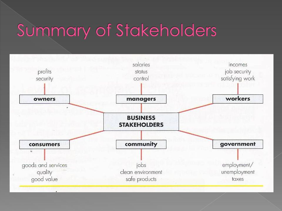 Summary of Stakeholders