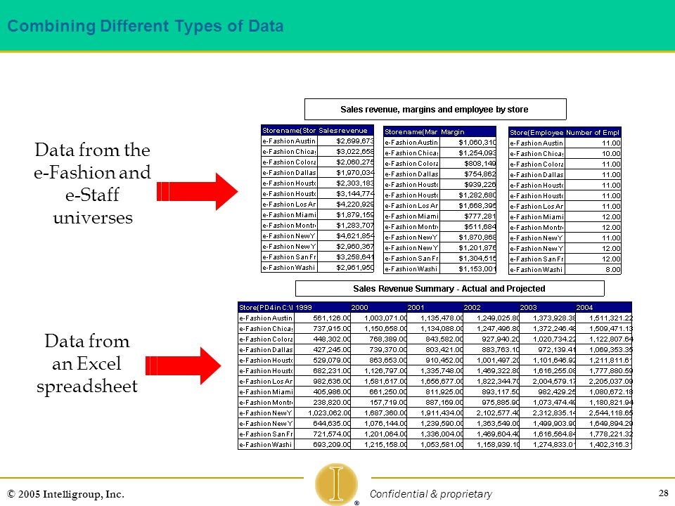 Combining Different Types of Data