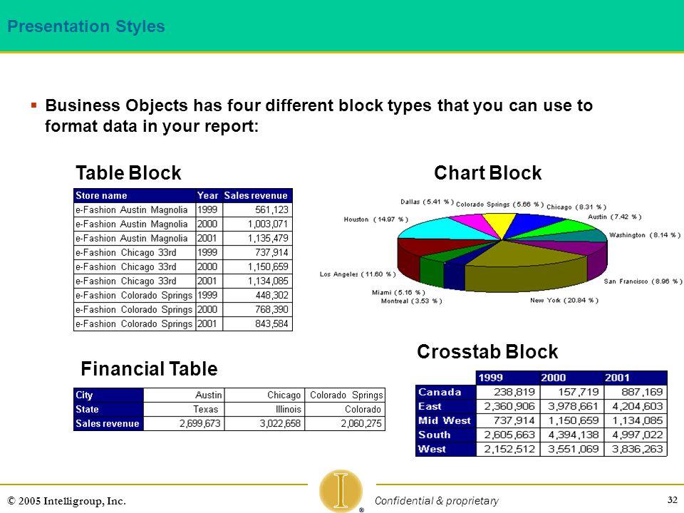Table Block Chart Block Crosstab Block Financial Table