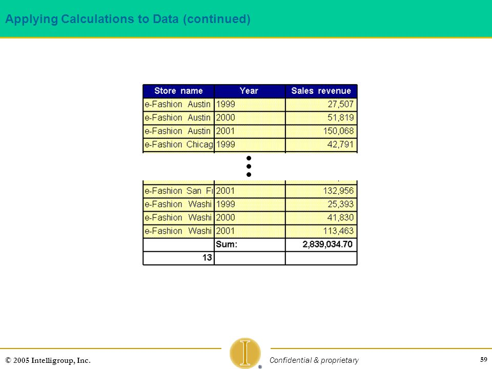 Applying Calculations to Data (continued)