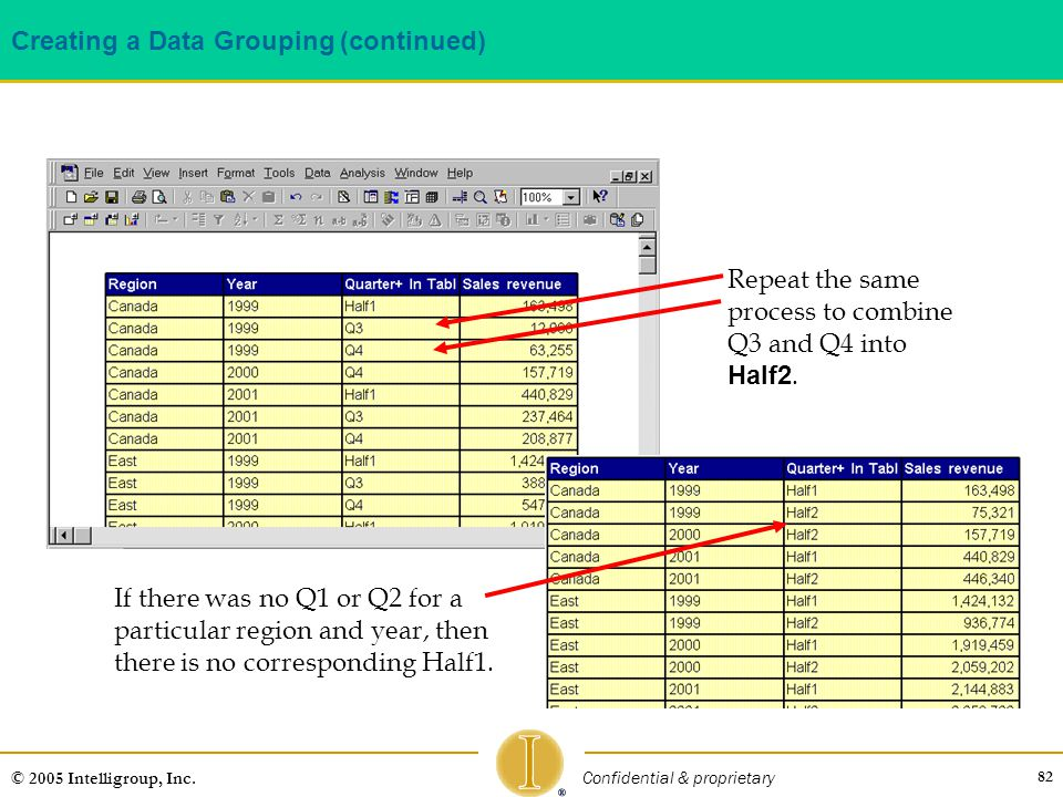 Creating a Data Grouping (continued)