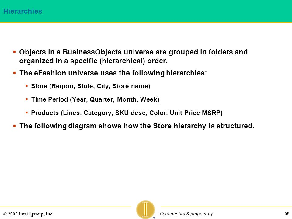 The eFashion universe uses the following hierarchies: