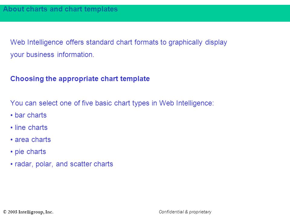 About charts and chart templates