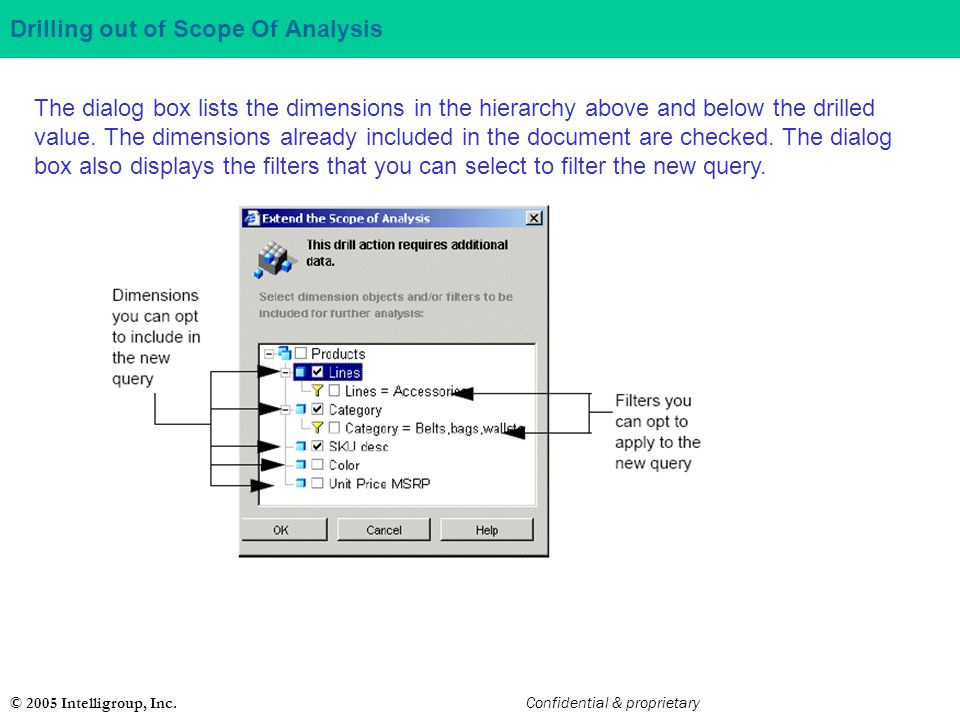 Drilling out of Scope Of Analysis