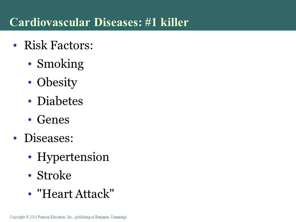 Cardiovascular Diseases: #1 killer