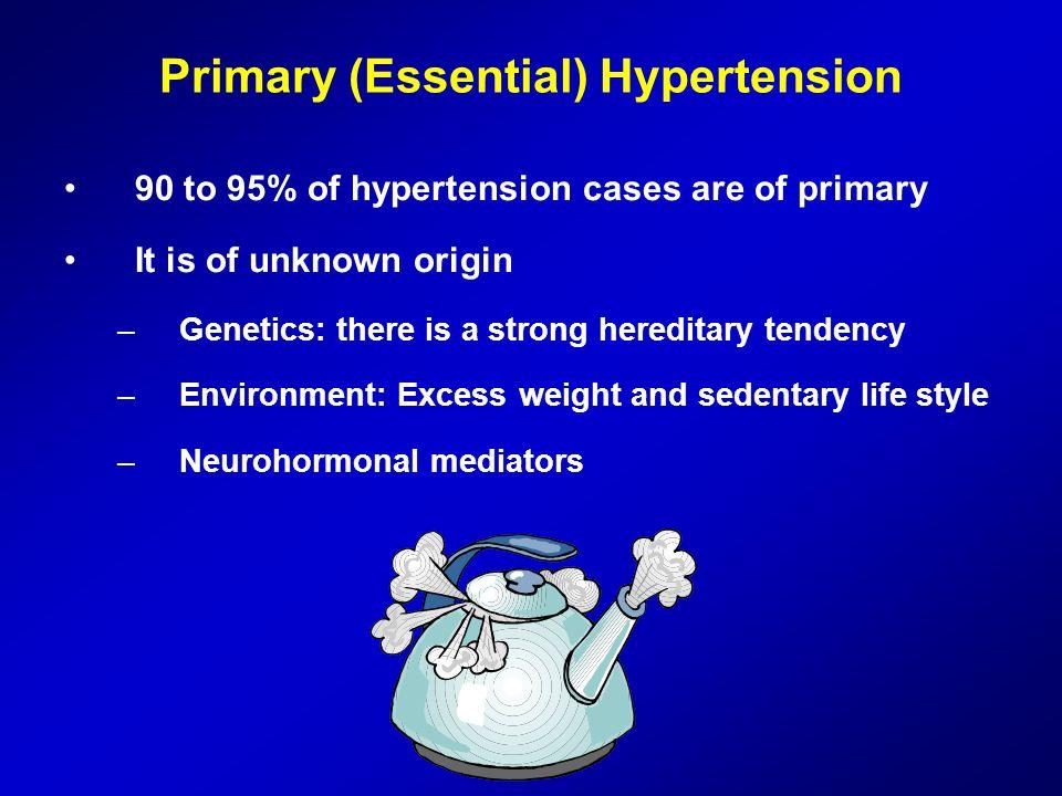 Primary (Essential) Hypertension