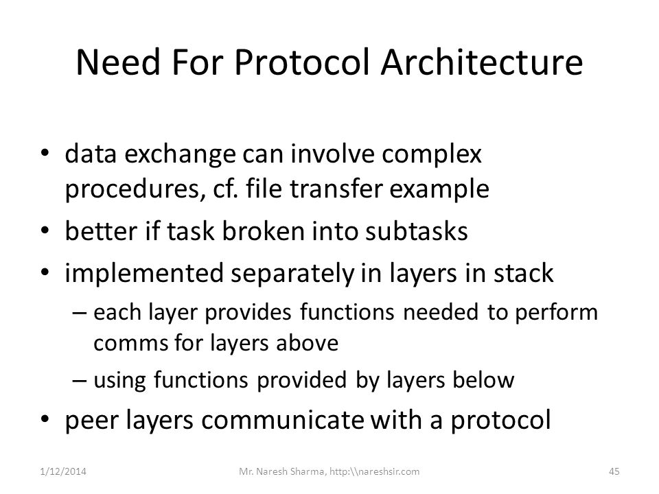 Need For Protocol Architecture
