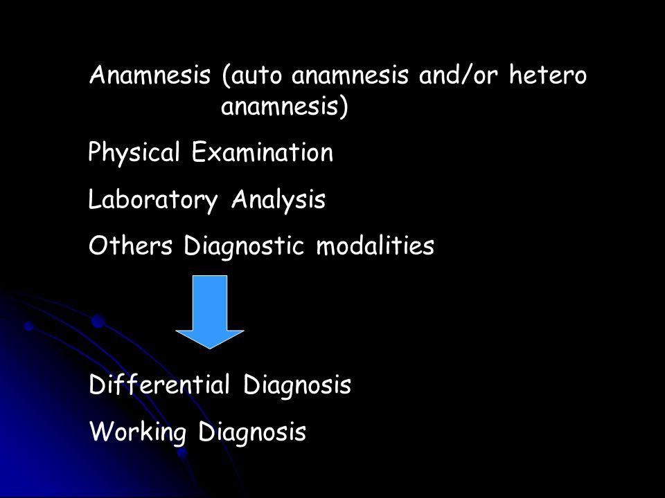 Anamnesis (auto anamnesis and/or hetero anamnesis)