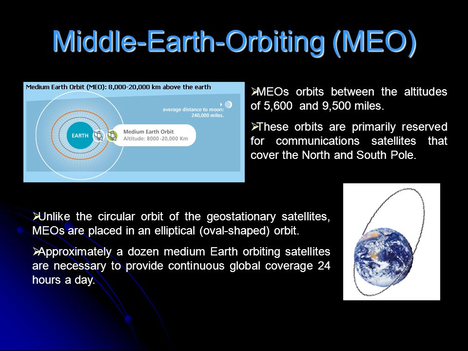 Middle-Earth-Orbiting (MEO)