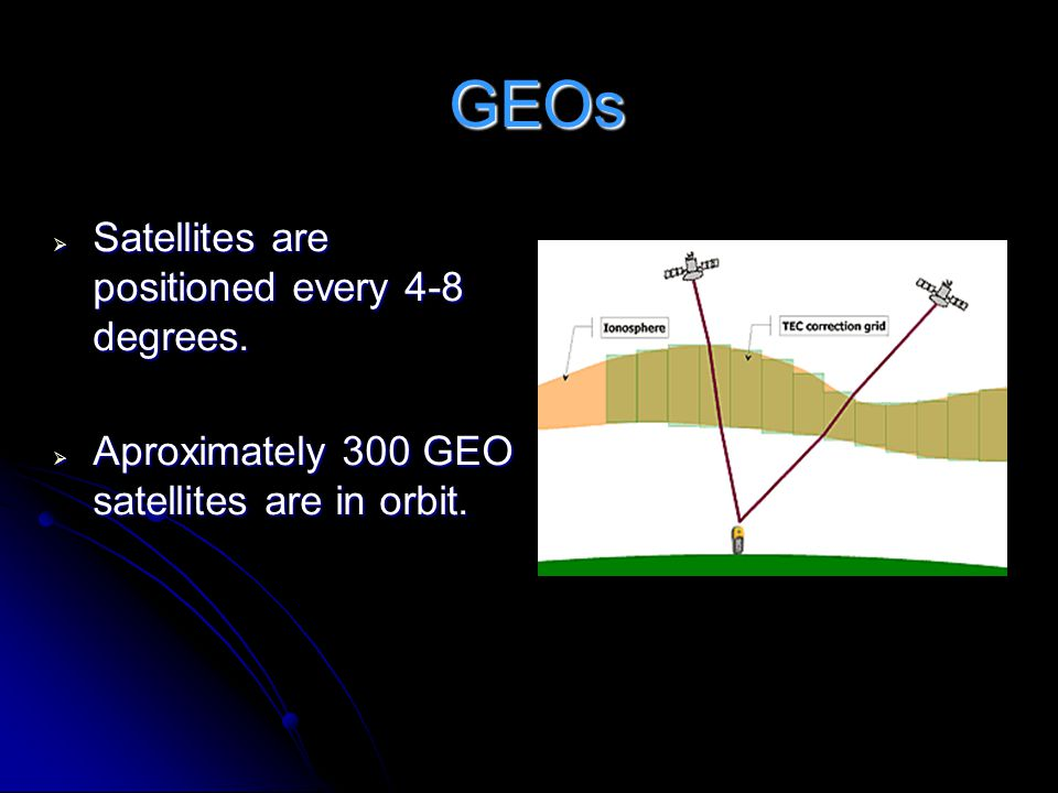 GEOs Satellites are positioned every 4-8 degrees.
