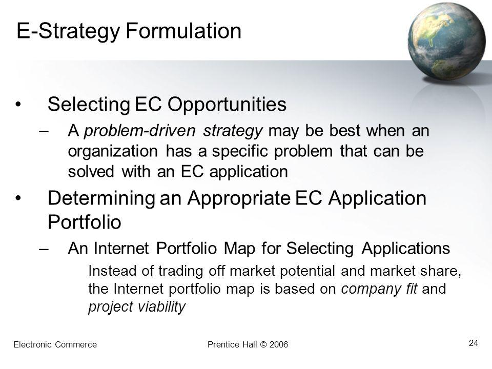 E-Strategy Formulation