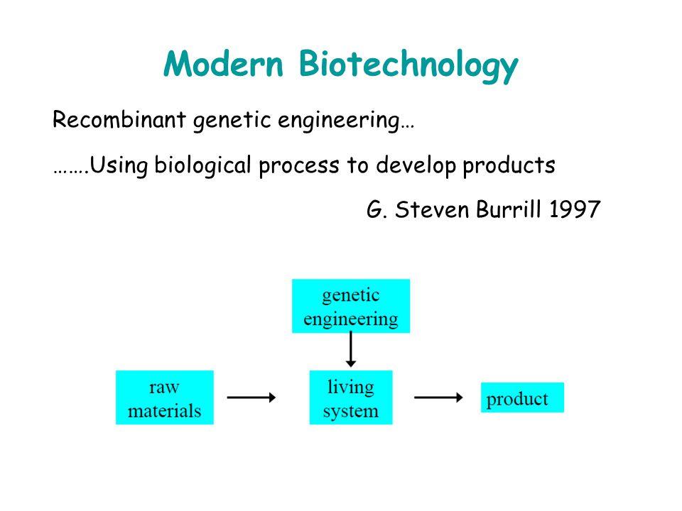 Modern Biotechnology Recombinant genetic engineering…