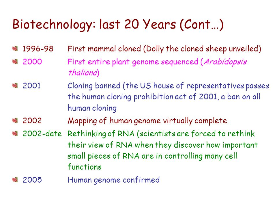 Biotechnology: last 20 Years (Cont…)
