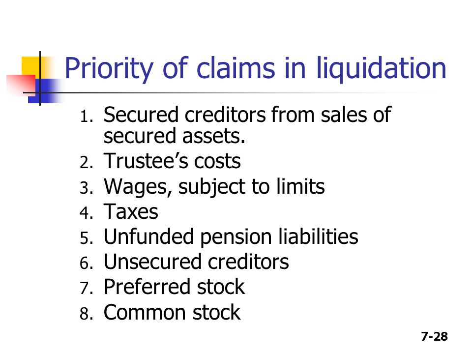 Priority of claims in liquidation