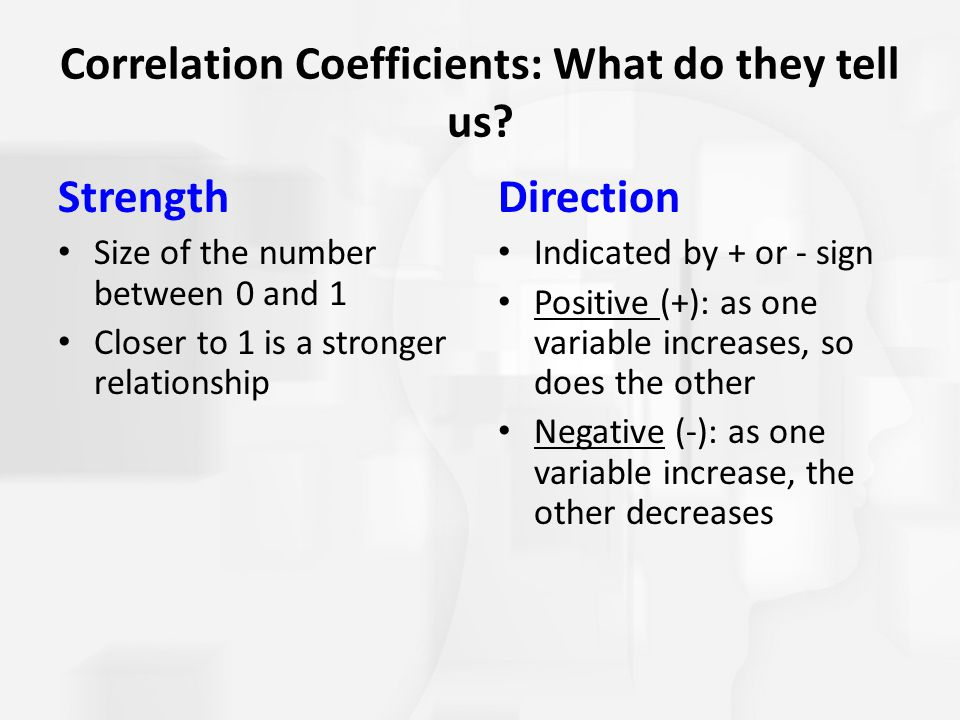 Correlation Coefficients: What do they tell us