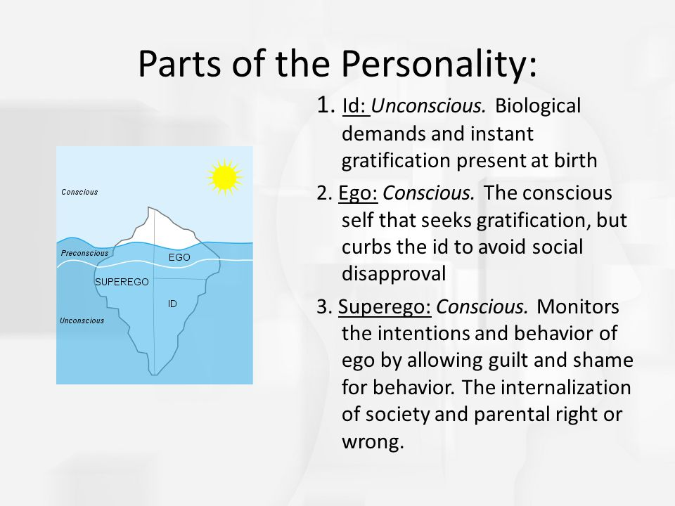 Parts of the Personality: