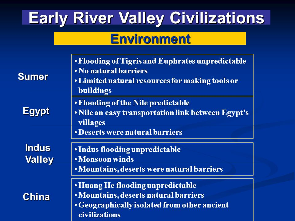 early river valley civilizations Early river valley civilizations arose in mesopotamia, egypt, the indus river  valley, and china earlier agricultural societies (8000 to 13000 years ago).