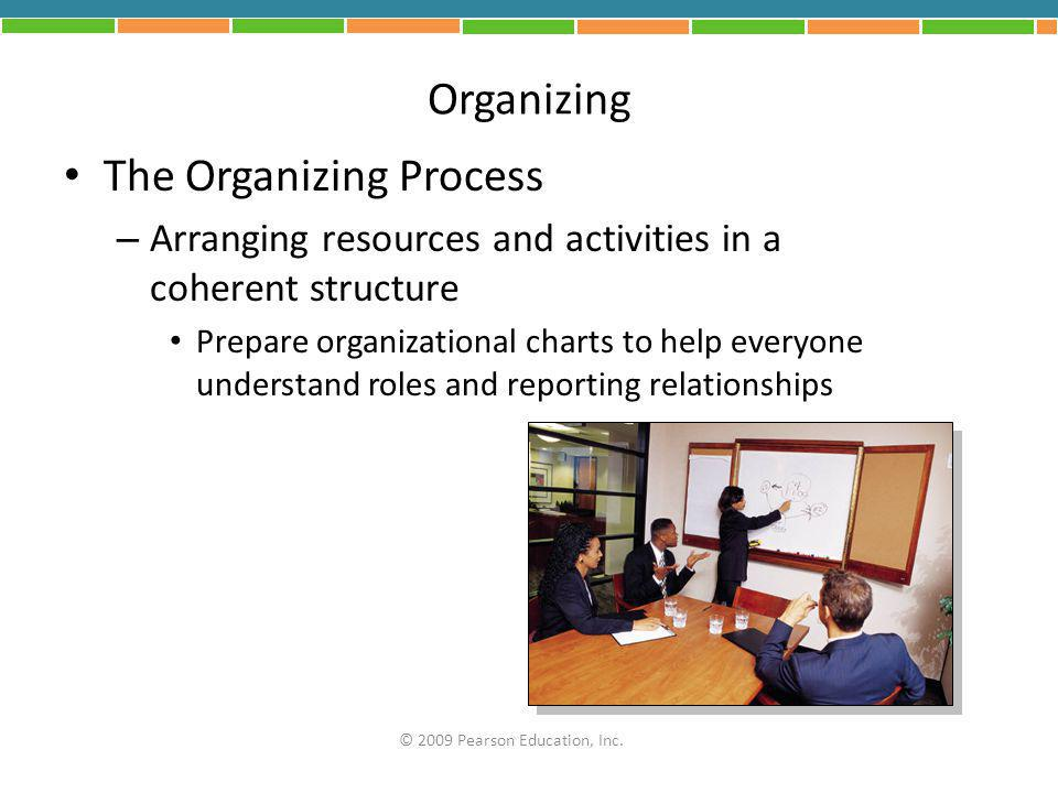 The Organizing Process