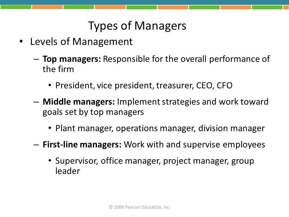 Types of Managers Levels of Management
