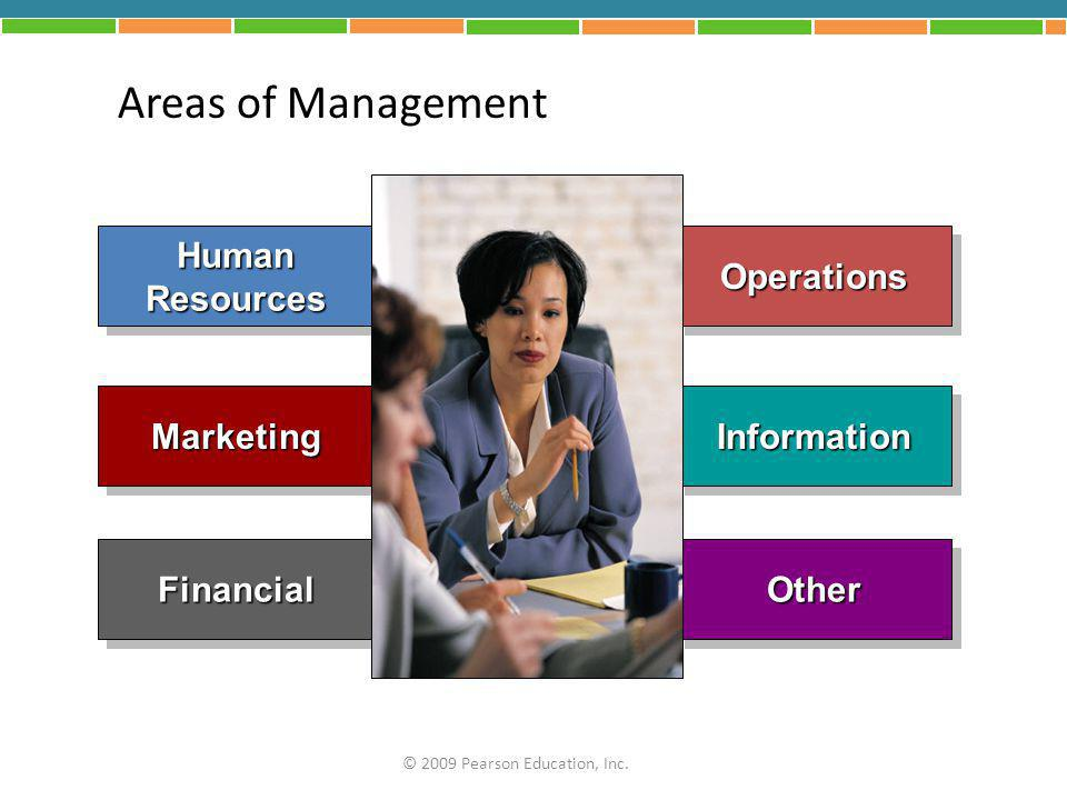 Areas of Management Human Resources Operations Marketing Information