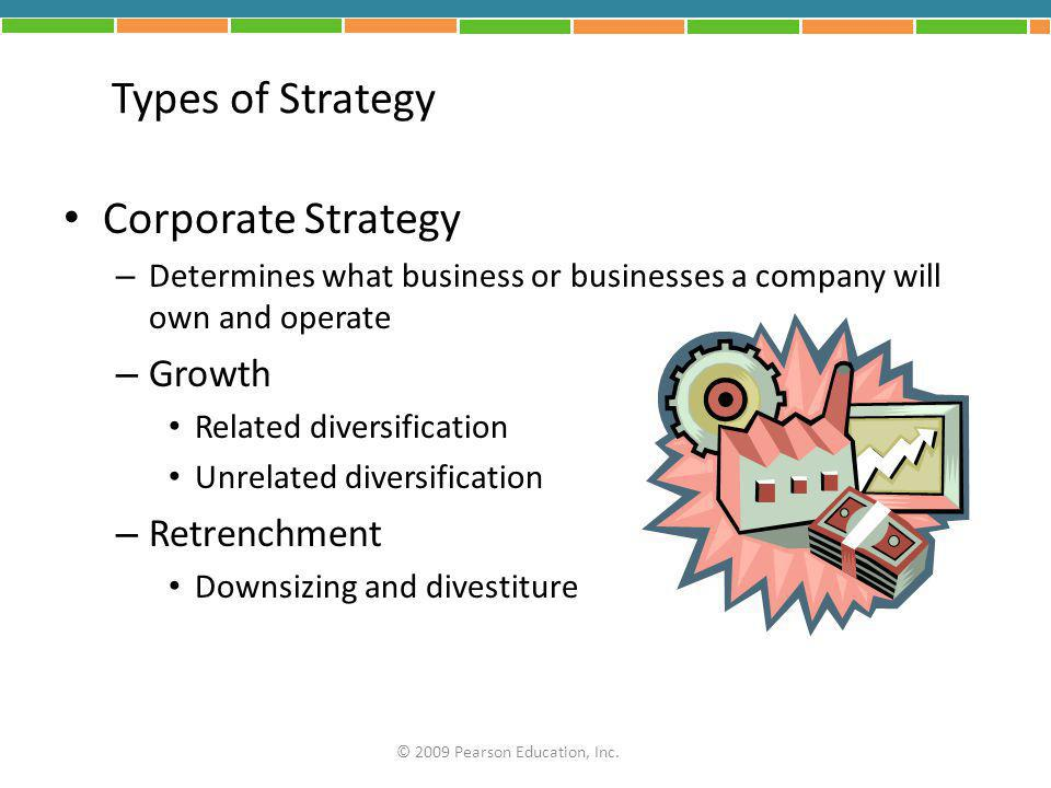 Types of Strategy Corporate Strategy Growth Retrenchment