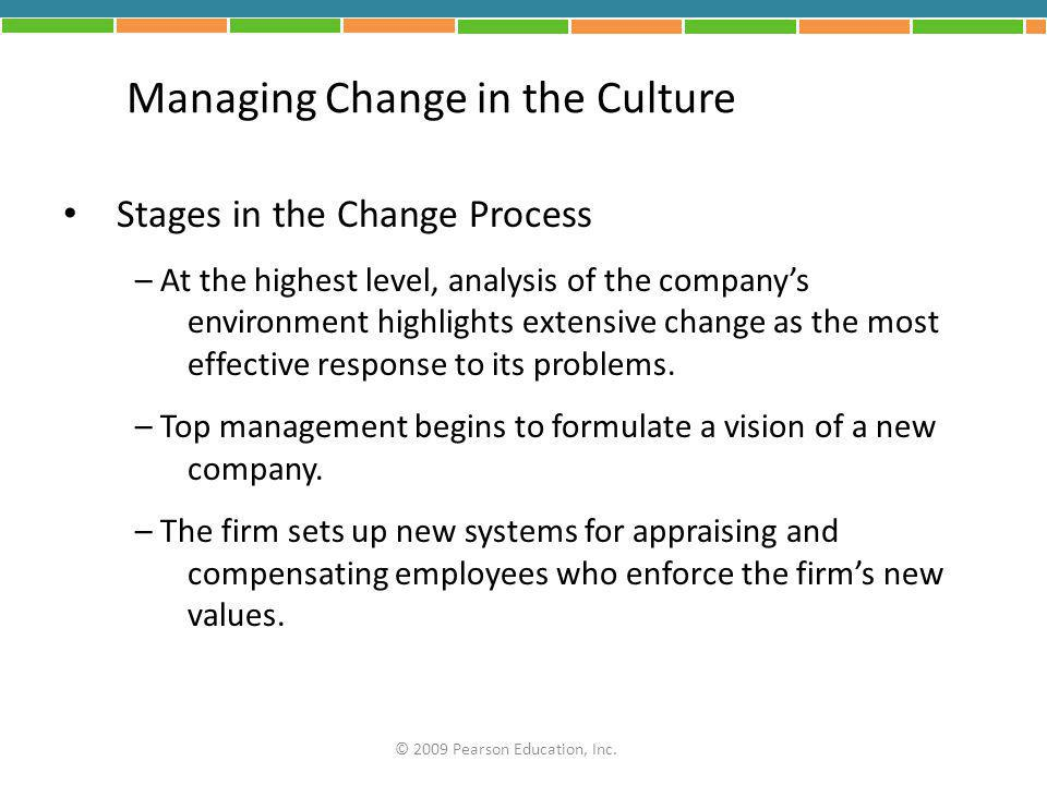 Managing Change in the Culture