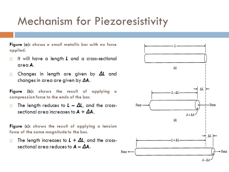 Mechanism for Piezoresistivity