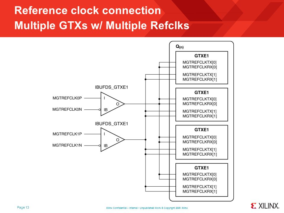Reference clock connection Multiple GTXs w/ Multiple Refclks
