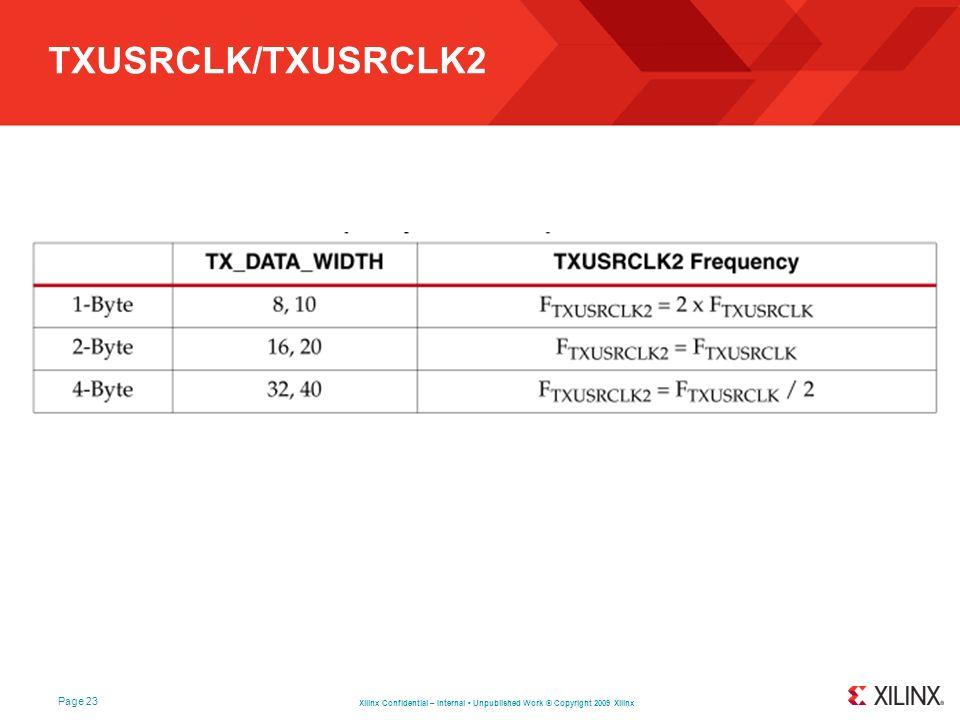 TXUSRCLK/TXUSRCLK2