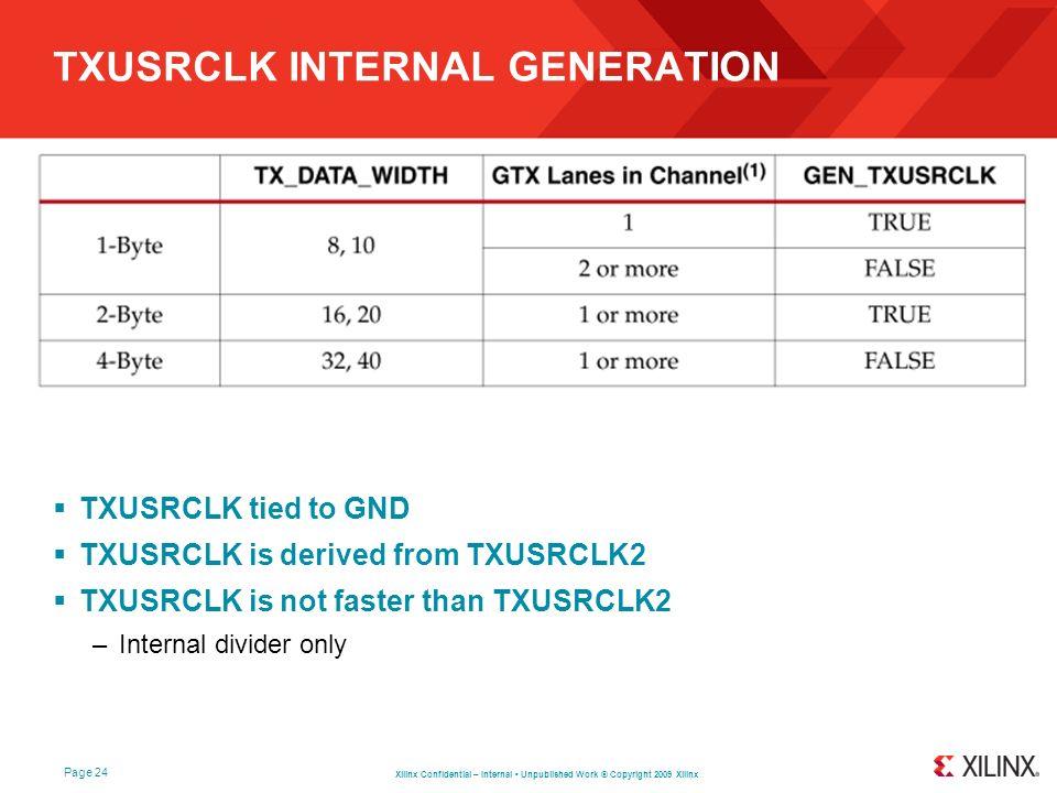 TXUSRCLK INTERNAL GENERATION