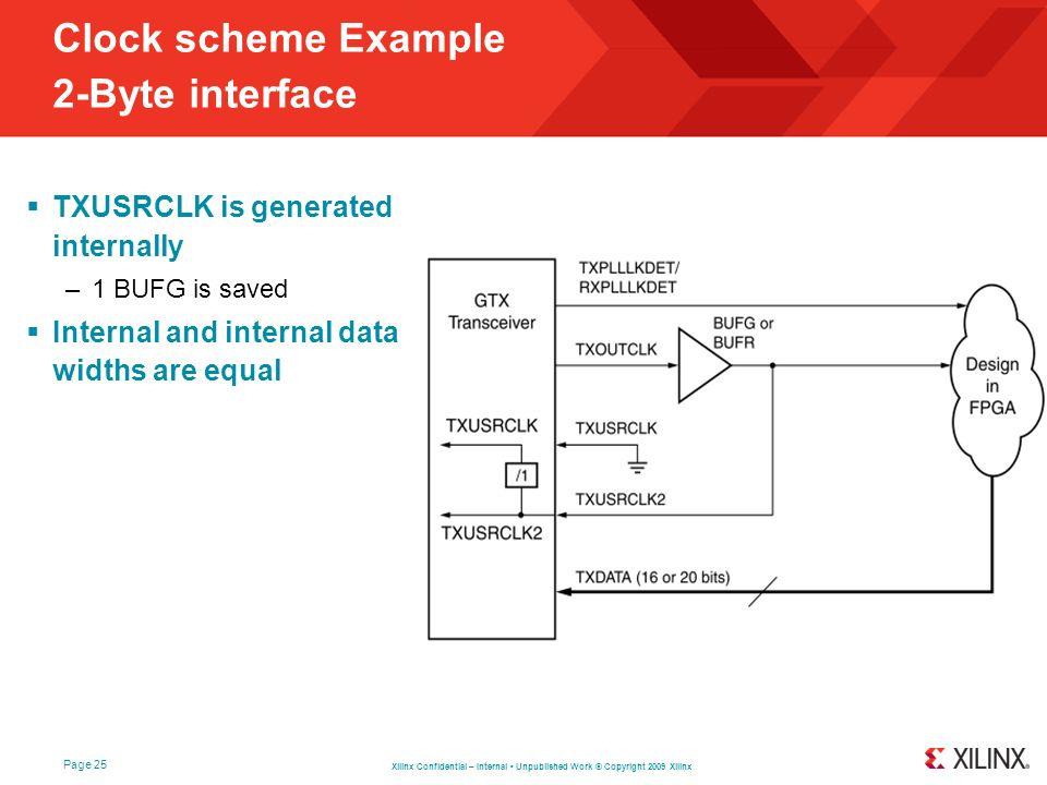 Clock scheme Example 2-Byte interface