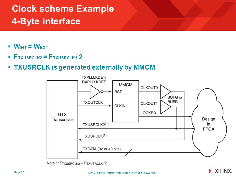 Clock scheme Example 4-Byte interface